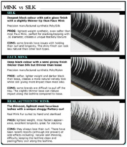 eyelash extension types 258x300 - The DIfference Between the 4 Main Types of Eyelash Extensions *June 2018 Update*